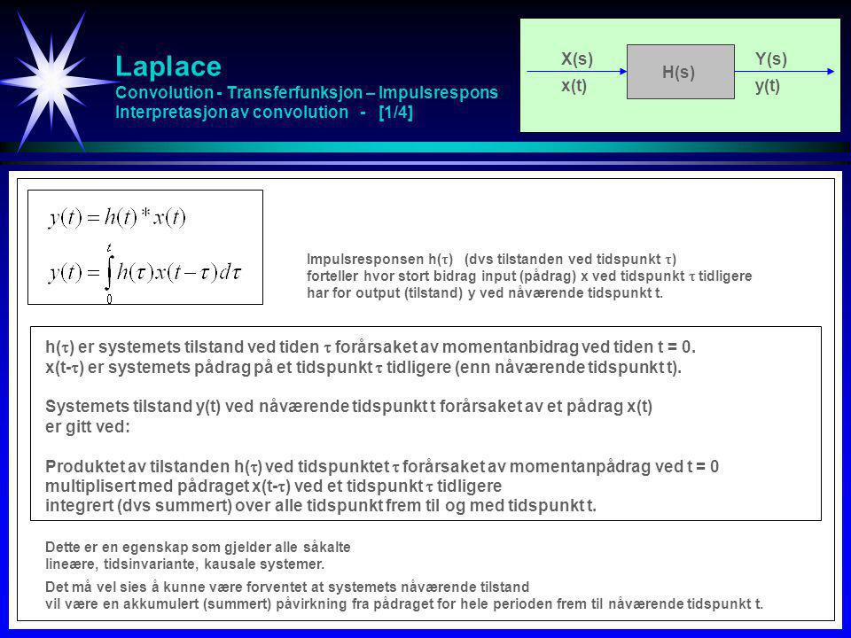 Laplace Convolution - Transferfunksjon – Impulsrespons Interpretasjon av convolution - [1/4]